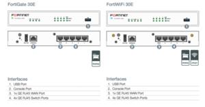 Fortinet FortiGate-30E Firewall (FG-30E-EU)1