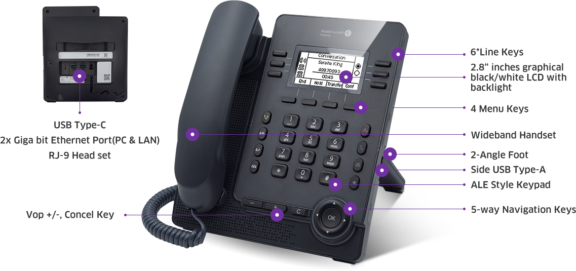 Alcatel-Lucent M3 SIP DeskPhone (3MK27001AA)2
