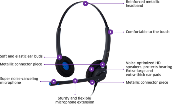 Alcatel-Lucent Aries 22 Duo Headset (3MK08012AA) 2